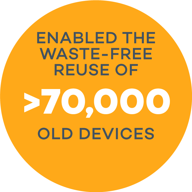 Waste-free reuse of >70,000 devices